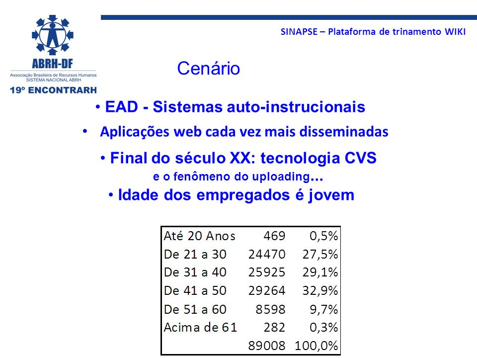Cenário EAD - Sistemas auto-instrucionais