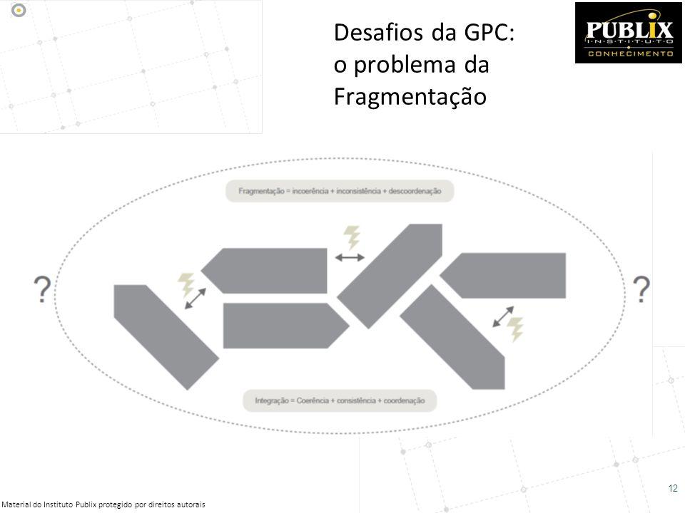 Desafios da GPC: o problema da Fragmentação