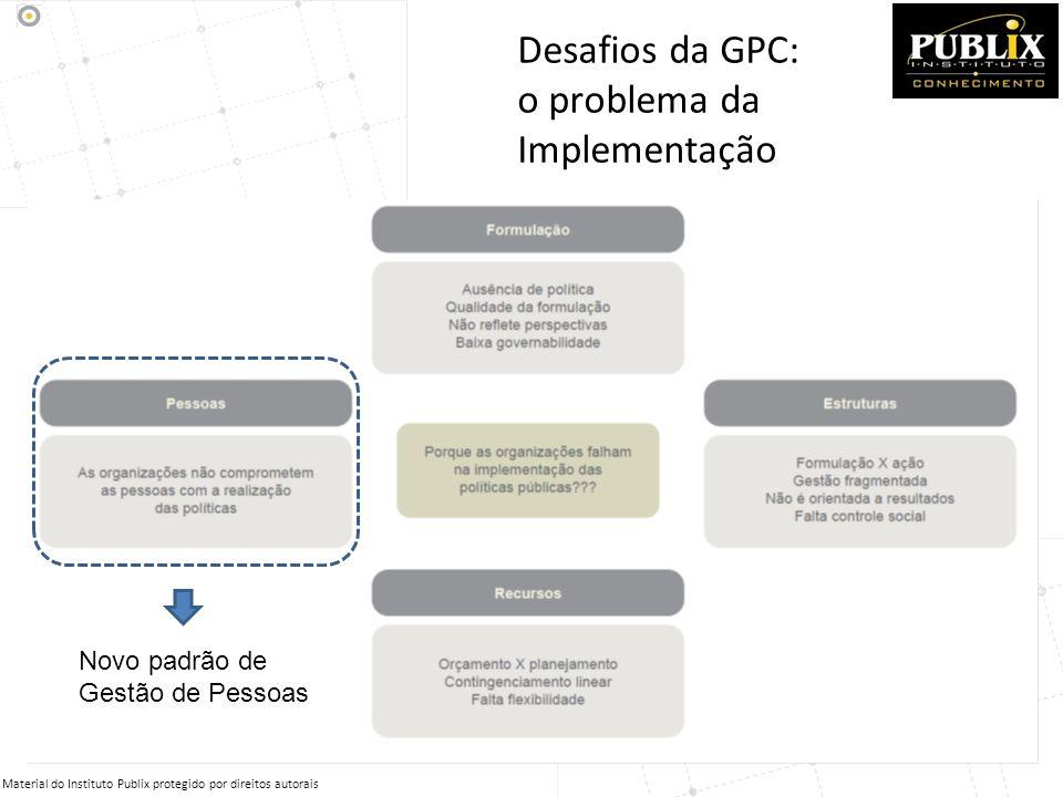 Desafios da GPC: o problema da Implementação