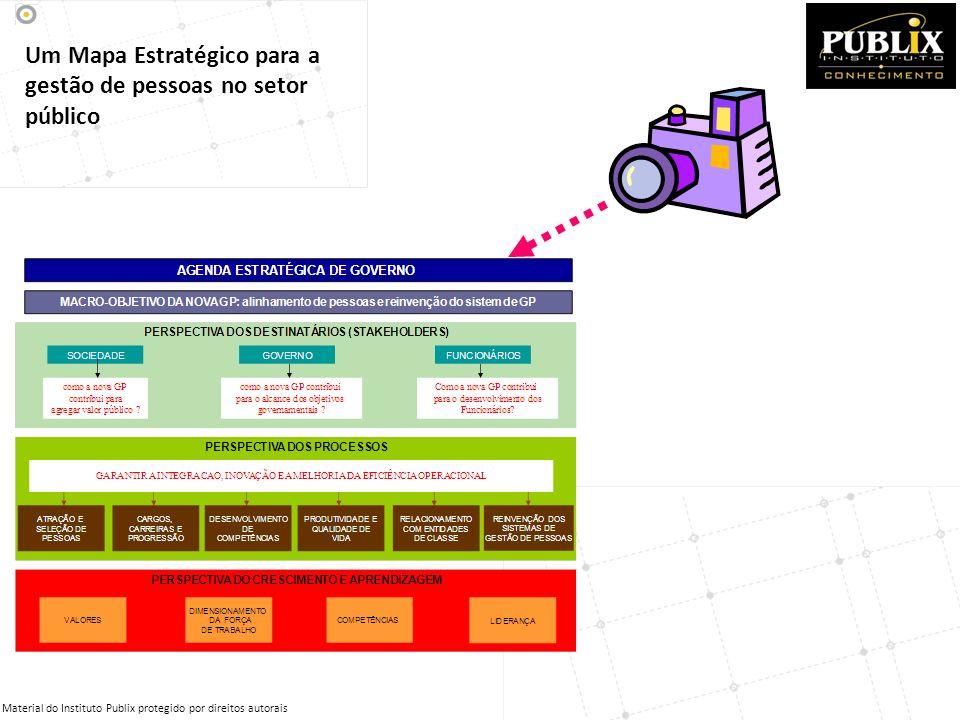 Um Mapa Estratégico para a gestão de pessoas no setor público