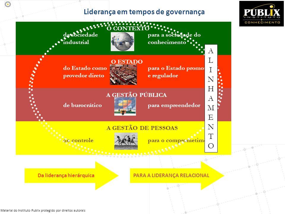 Liderança em tempos de governança