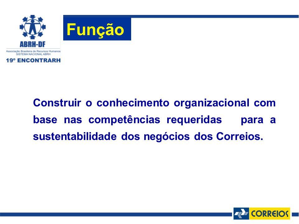 Função Construir o conhecimento organizacional com base nas competências requeridas para a sustentabilidade dos negócios dos Correios.