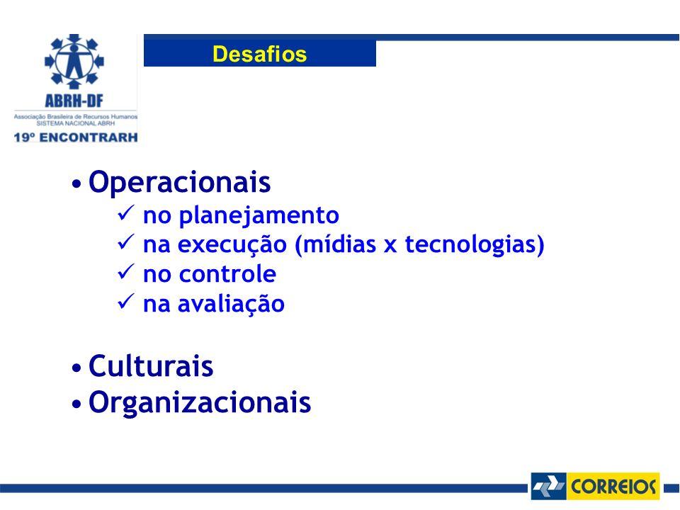 Operacionais Culturais Organizacionais no planejamento