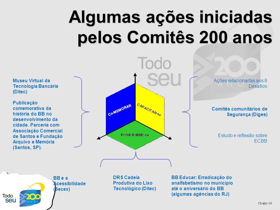 Algumas ações iniciadas pelos Comitês 200 anos