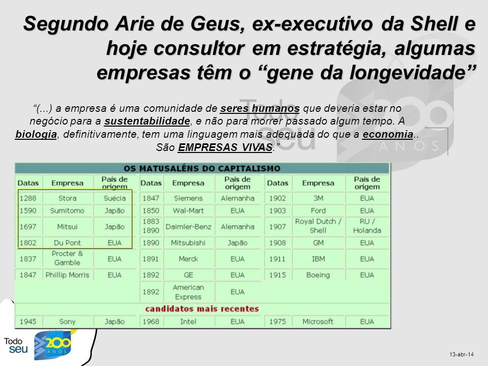 Segundo Arie de Geus, ex-executivo da Shell e hoje consultor em estratégia, algumas empresas têm o gene da longevidade