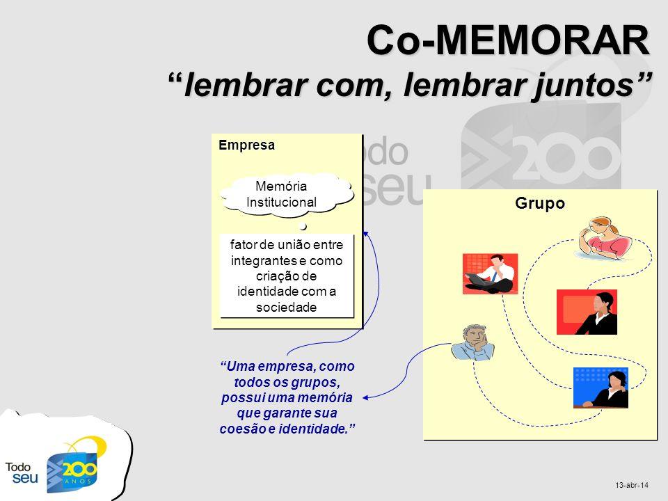 Co-MEMORAR lembrar com, lembrar juntos
