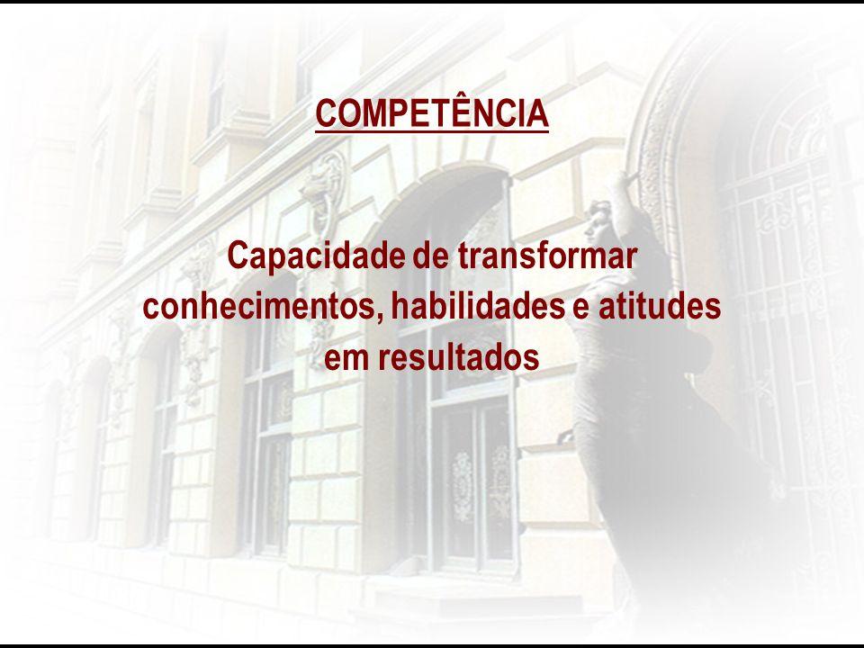Capacidade de transformar conhecimentos, habilidades e atitudes