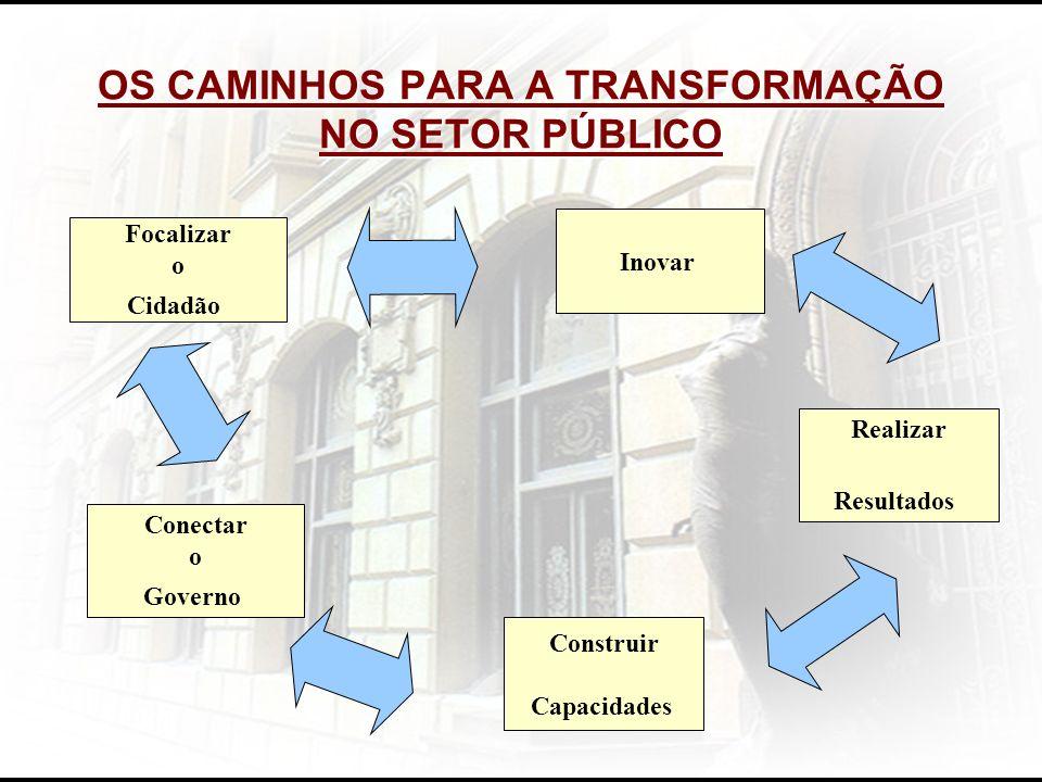 OS CAMINHOS PARA A TRANSFORMAÇÃO NO SETOR PÚBLICO
