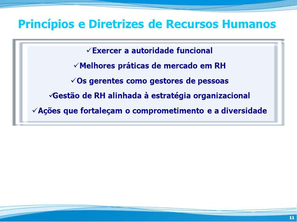 Princípios e Diretrizes de Recursos Humanos