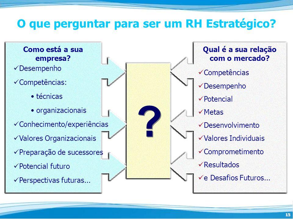 O que perguntar para ser um RH Estratégico Como está a sua empresa