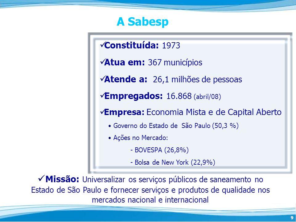 A Sabesp Constituída: 1973. Atua em: 367 municípios. Atende a: 26,1 milhões de pessoas. Empregados: 16.868 (abril/08)