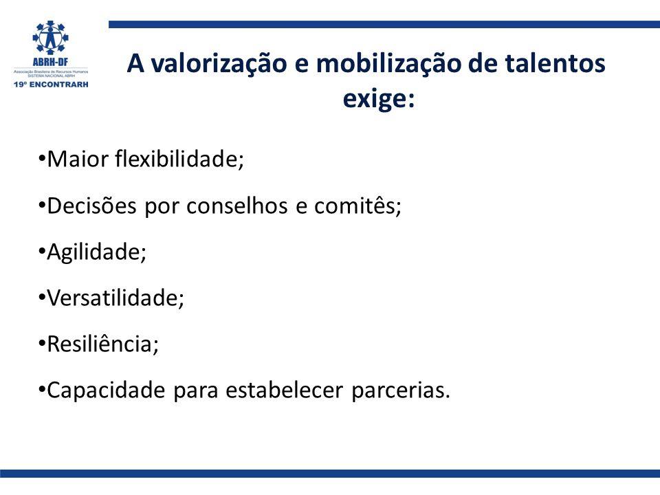 A valorização e mobilização de talentos exige:
