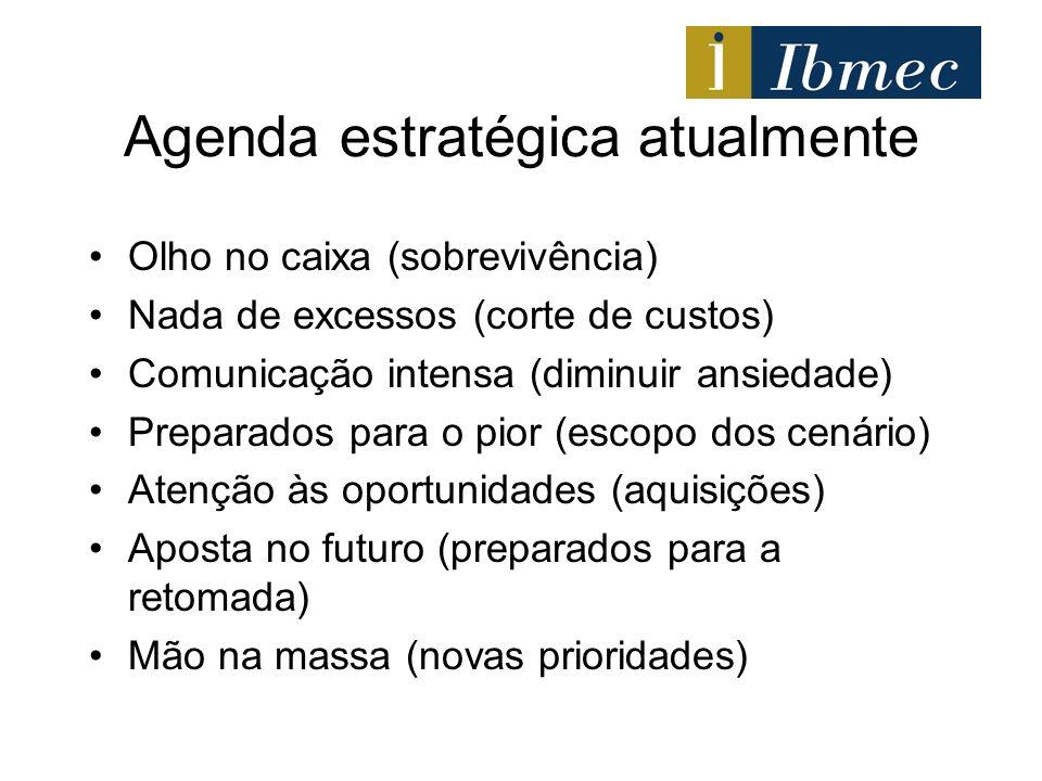 Agenda estratégica atualmente