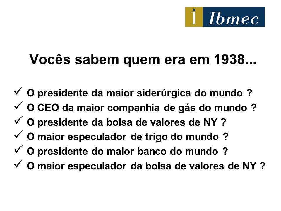 Vocês sabem quem era em 1938... O presidente da maior siderúrgica do mundo O CEO da maior companhia de gás do mundo