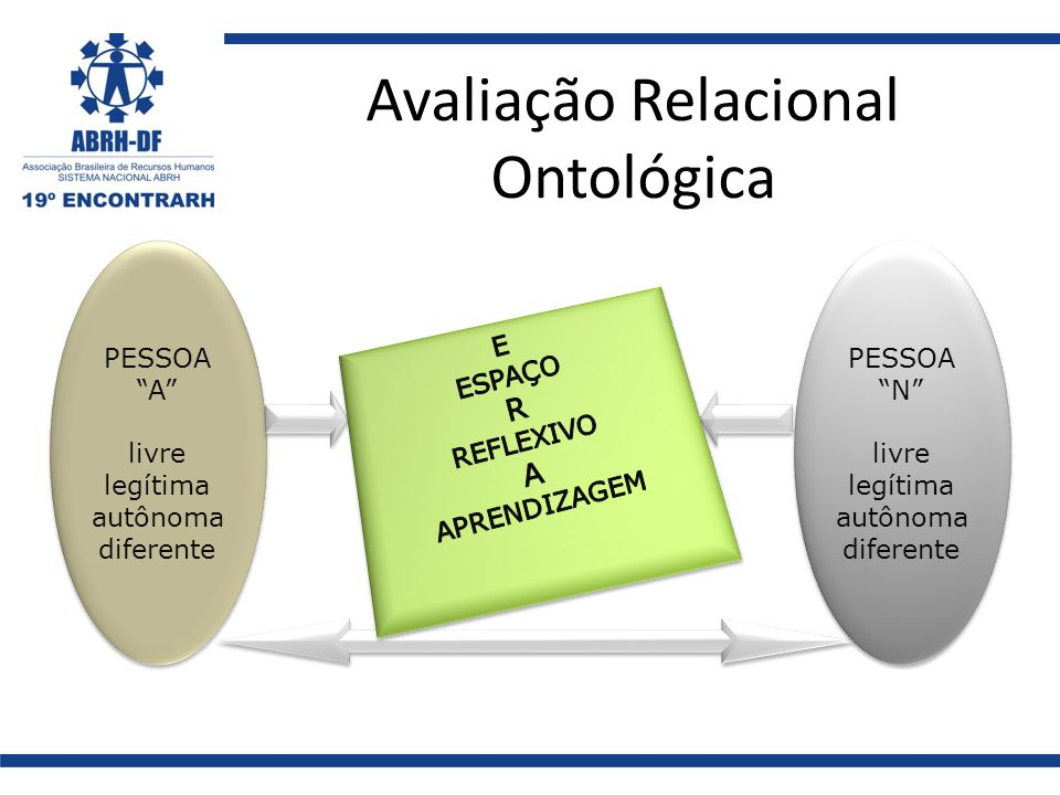 Avaliação Relacional Ontológica