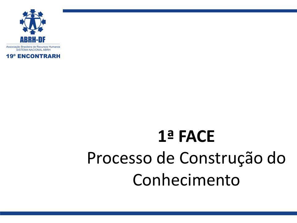 1ª FACE Processo de Construção do Conhecimento
