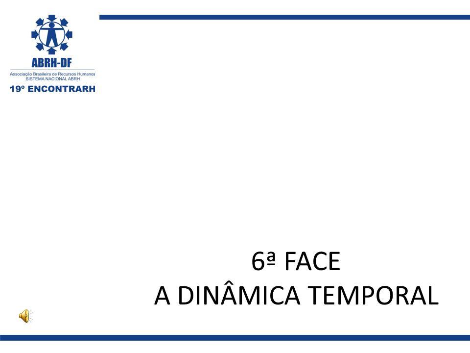 6ª FACE A DINÂMICA TEMPORAL