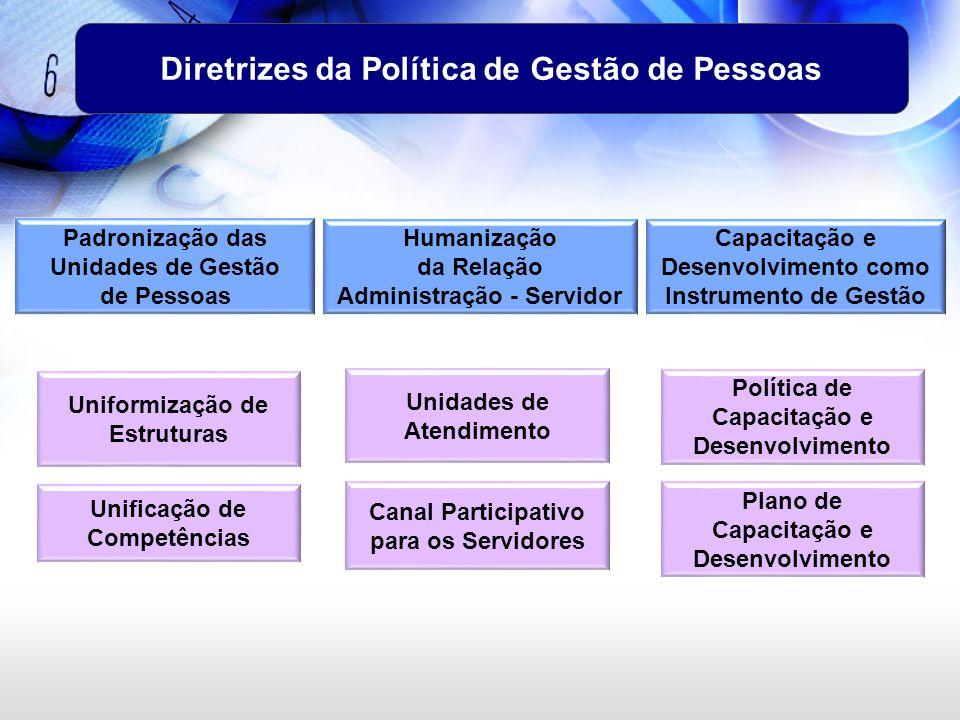 Diretrizes da Política de Gestão de Pessoas