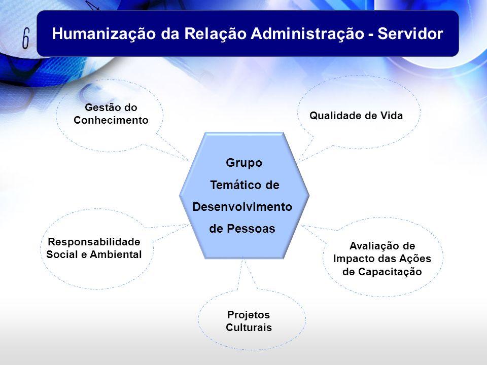 Humanização da Relação Administração - Servidor