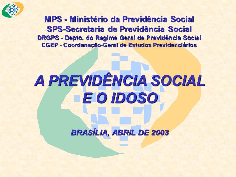 A PREVIDÊNCIA SOCIAL E O IDOSO