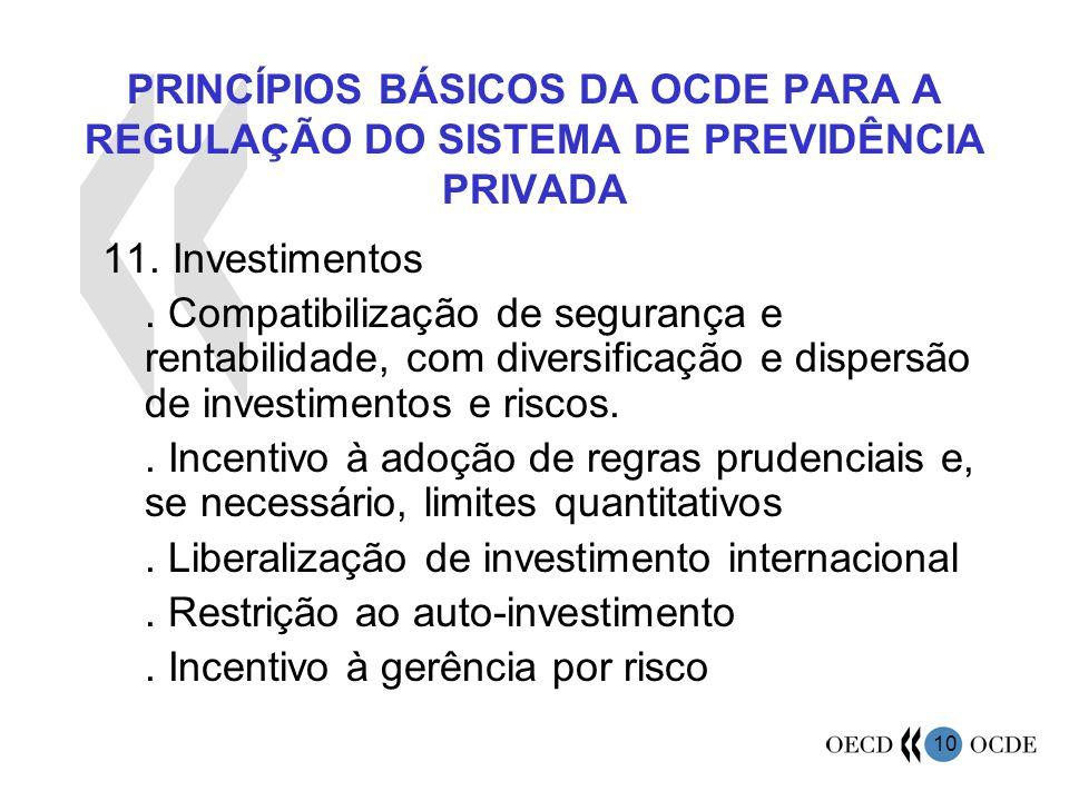 PRINCÍPIOS BÁSICOS DA OCDE PARA A REGULAÇÃO DO SISTEMA DE PREVIDÊNCIA PRIVADA