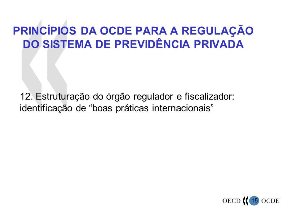 PRINCÍPIOS DA OCDE PARA A REGULAÇÃO DO SISTEMA DE PREVIDÊNCIA PRIVADA