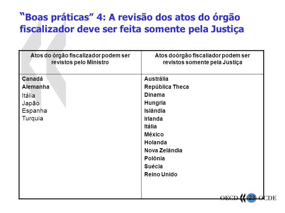 Boas práticas 4: A revisão dos atos do órgão fiscalizador deve ser feita somente pela Justiça
