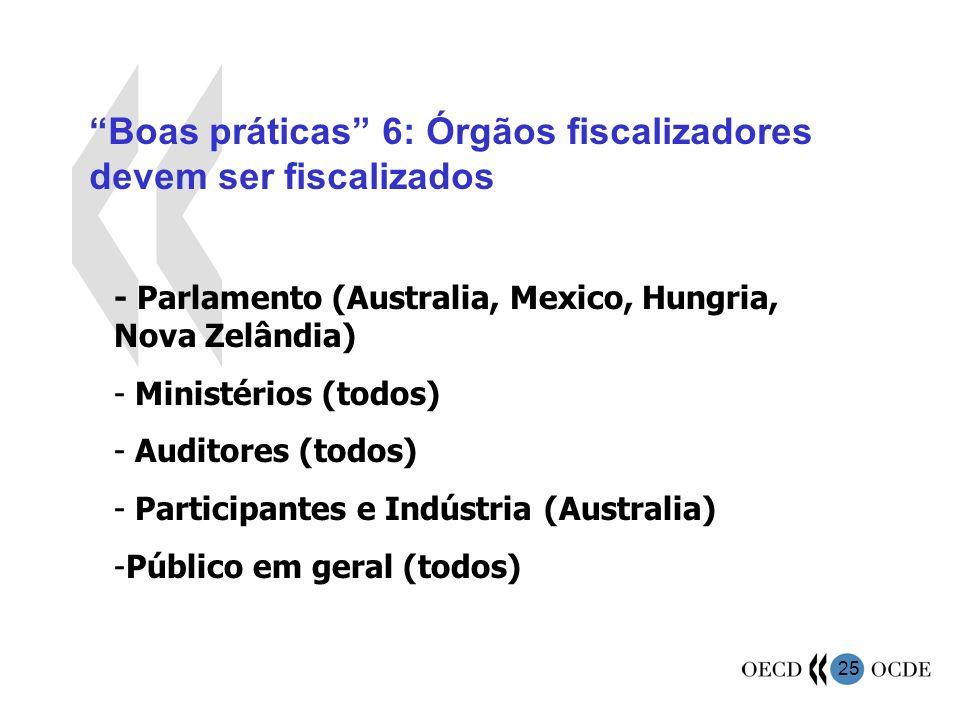 Boas práticas 6: Órgãos fiscalizadores devem ser fiscalizados