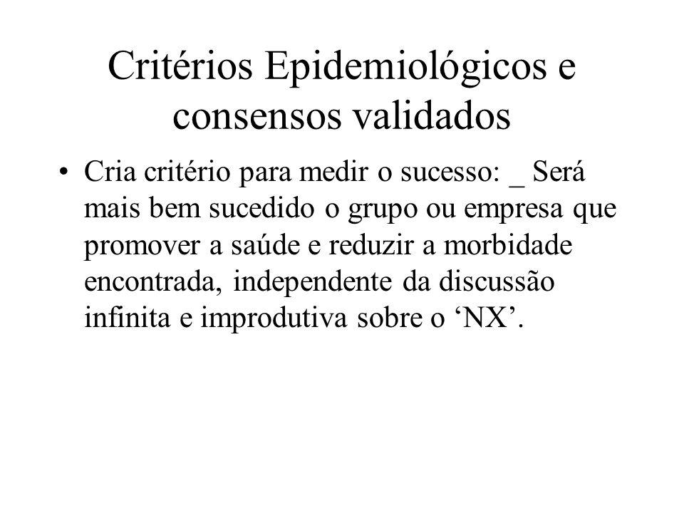 Critérios Epidemiológicos e consensos validados