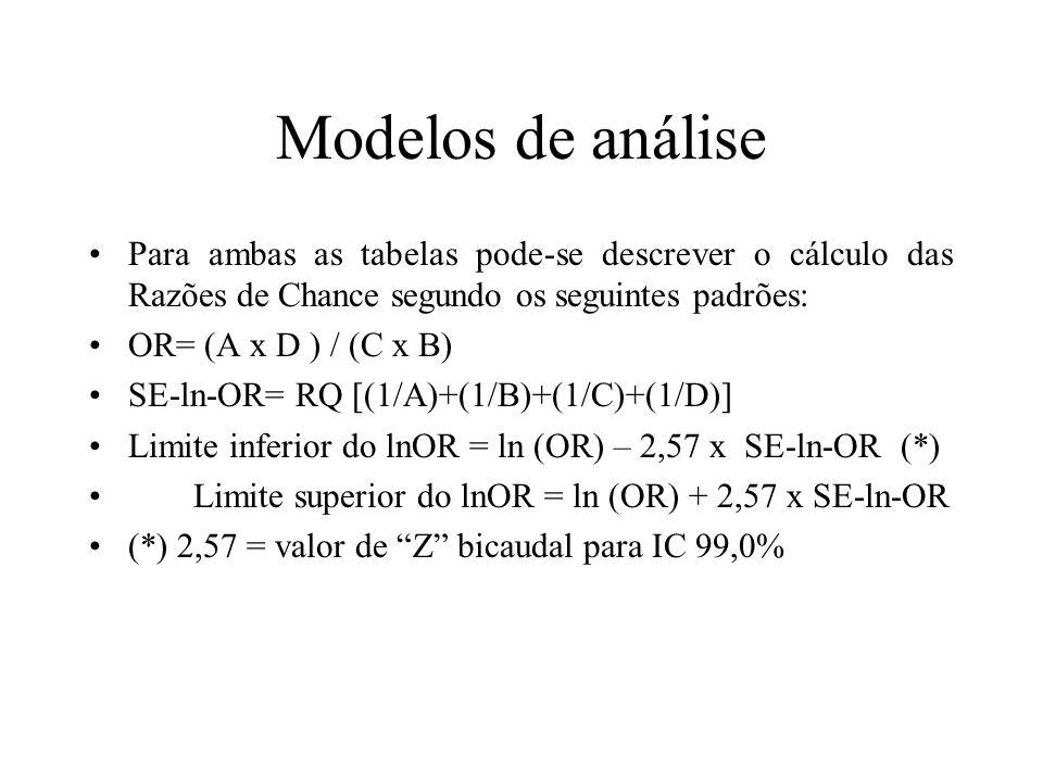 Modelos de análise Para ambas as tabelas pode-se descrever o cálculo das Razões de Chance segundo os seguintes padrões: