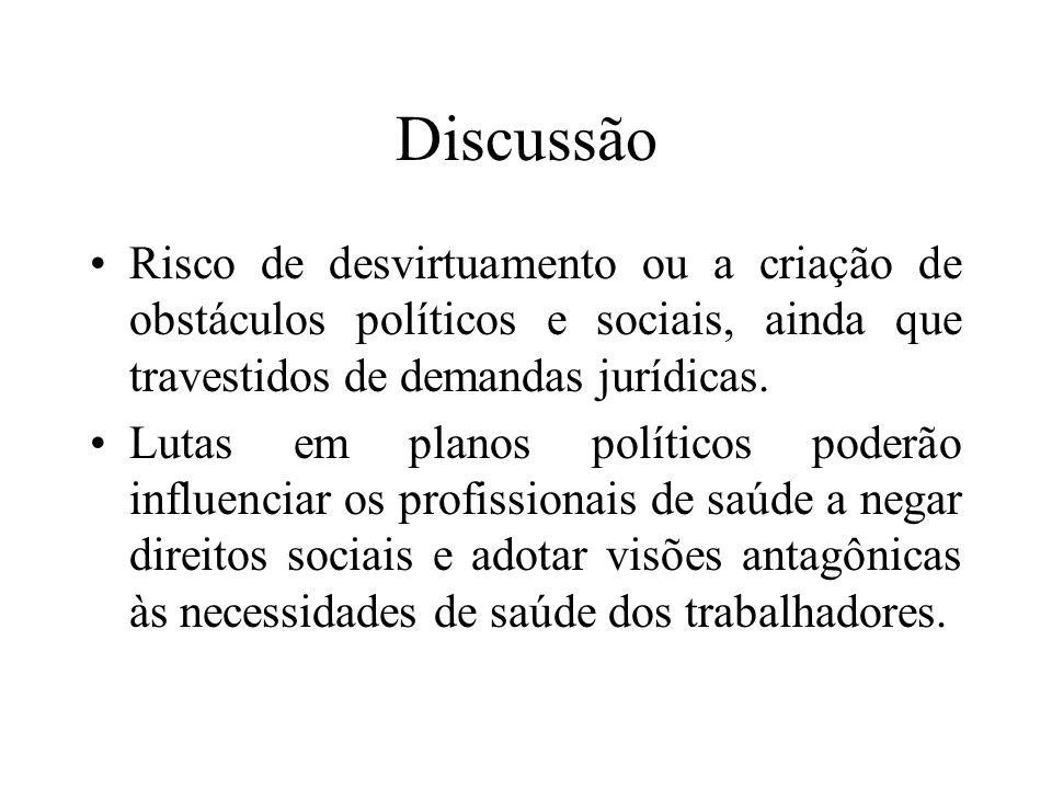 Discussão Risco de desvirtuamento ou a criação de obstáculos políticos e sociais, ainda que travestidos de demandas jurídicas.
