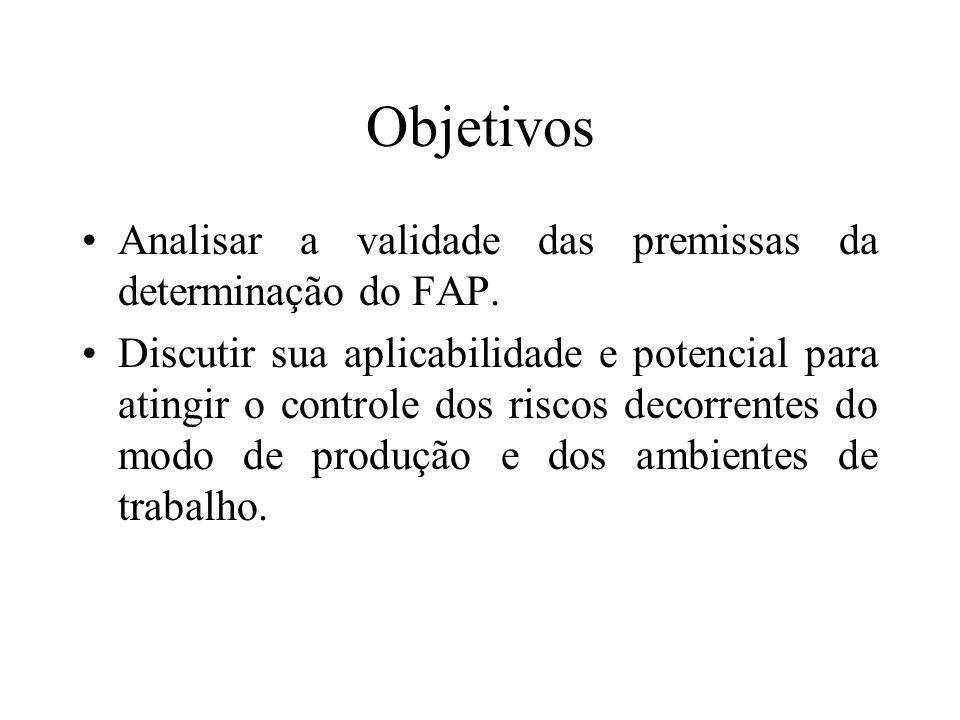Objetivos Analisar a validade das premissas da determinação do FAP.