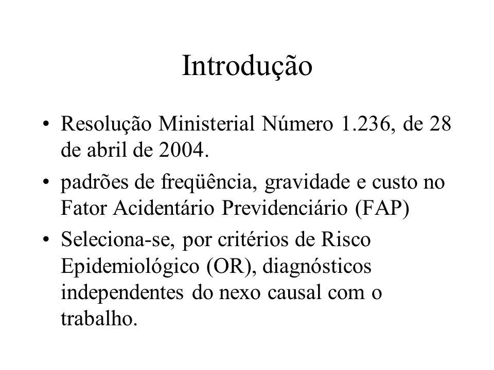Introdução Resolução Ministerial Número 1.236, de 28 de abril de 2004.
