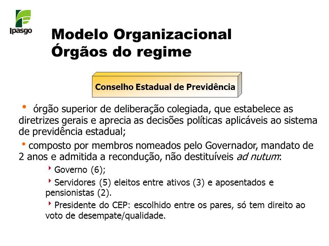 Modelo Organizacional Órgãos do regime