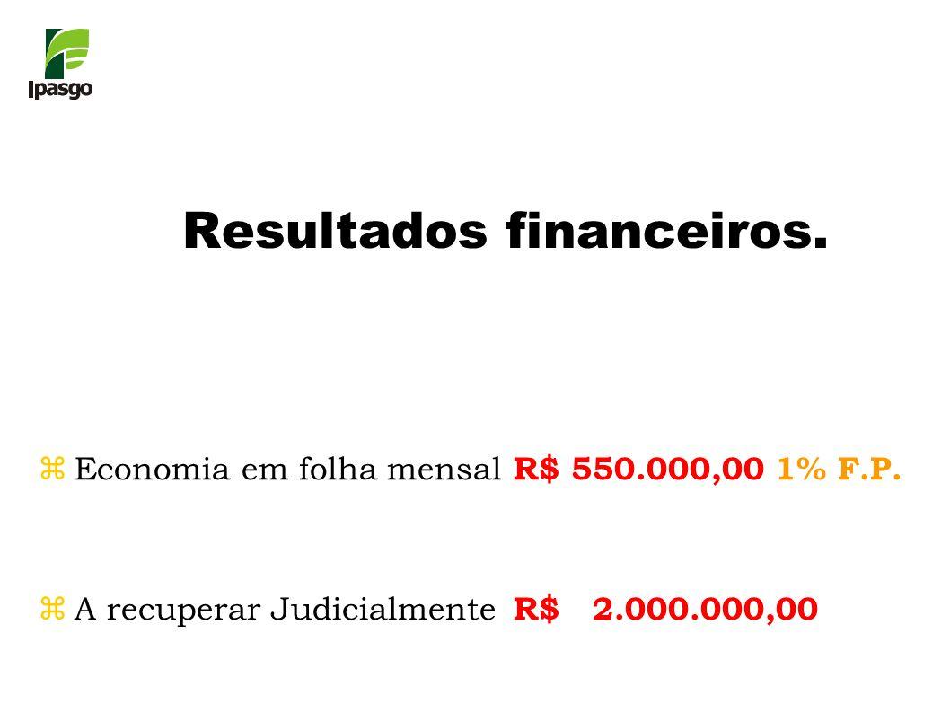 Resultados financeiros.