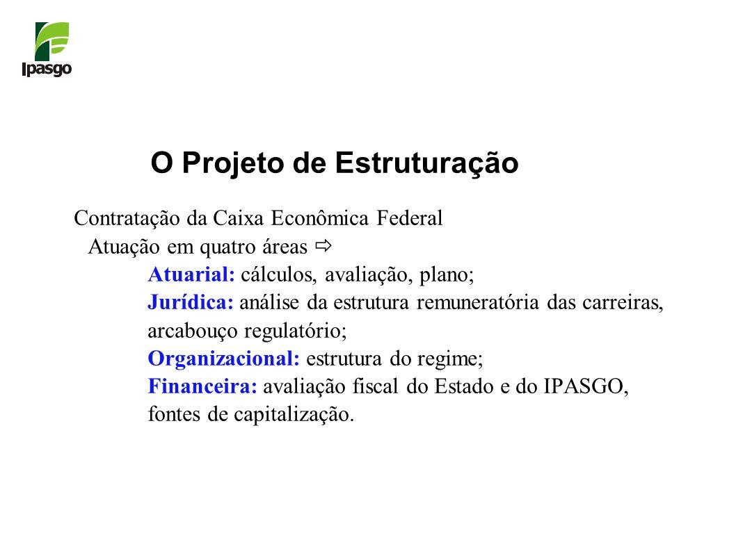 O Projeto de Estruturação