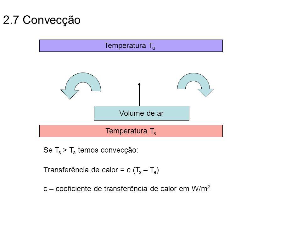 2.7 Convecção Temperatura Ta Volume de ar Temperatura Ts