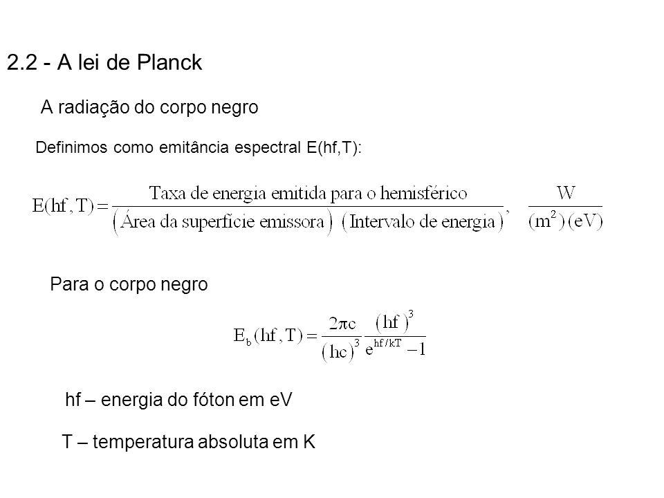 2.2 - A lei de Planck A radiação do corpo negro Para o corpo negro