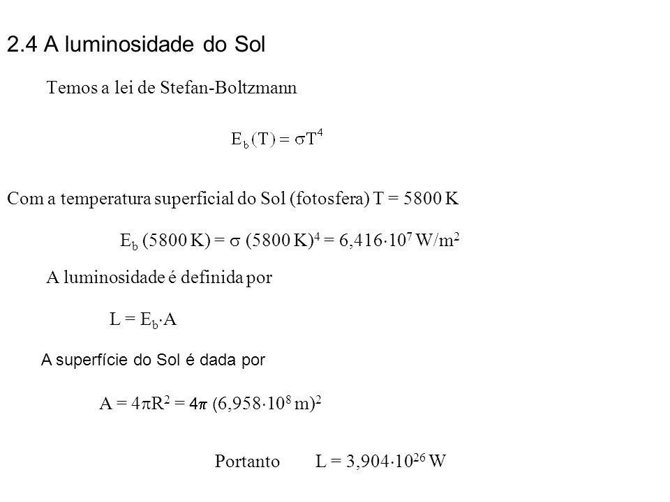2.4 A luminosidade do Sol Temos a lei de Stefan-Boltzmann