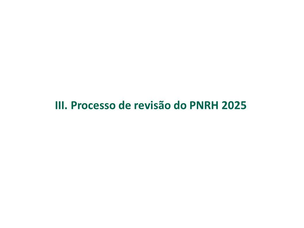 III. Processo de revisão do PNRH 2025