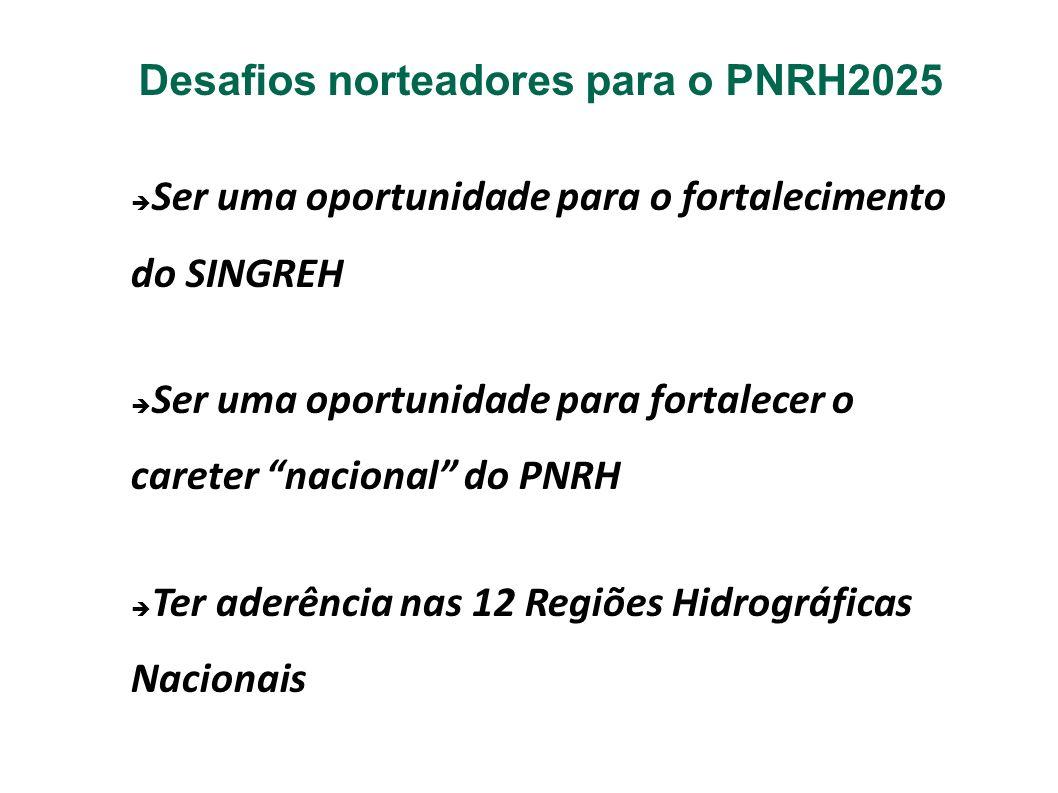 Desafios norteadores para o PNRH2025