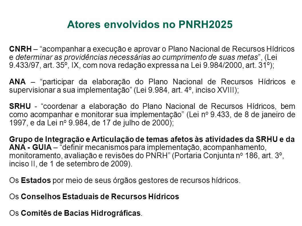 Atores envolvidos no PNRH2025