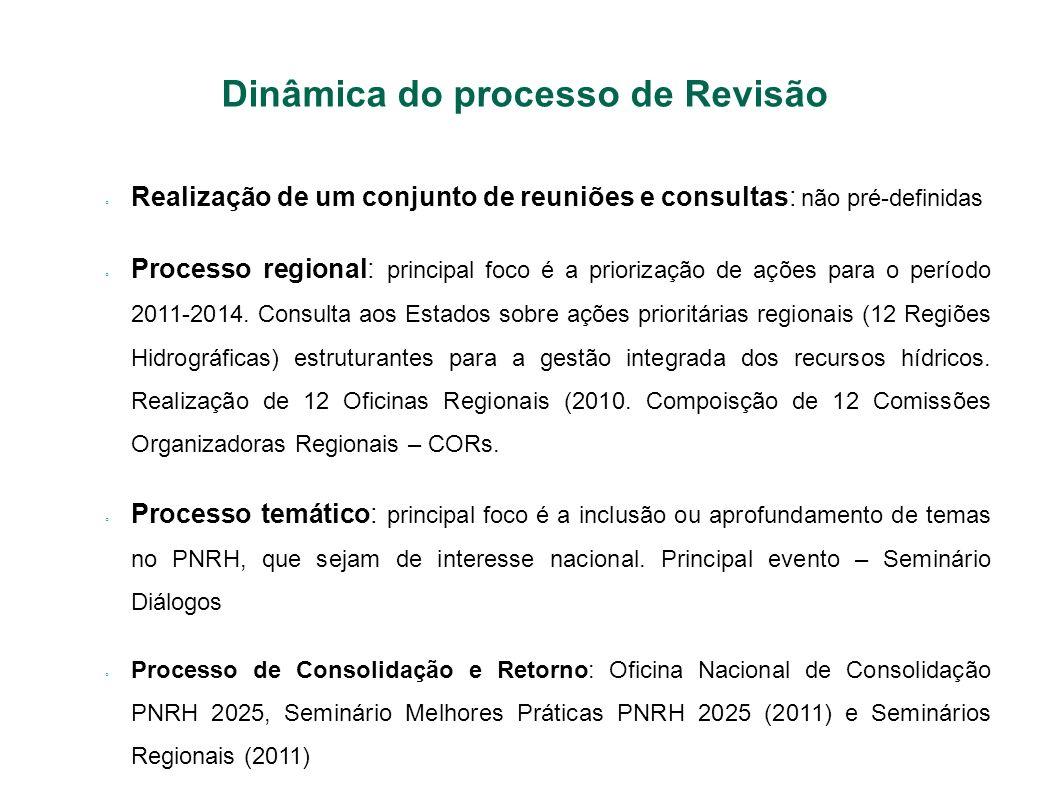 Dinâmica do processo de Revisão