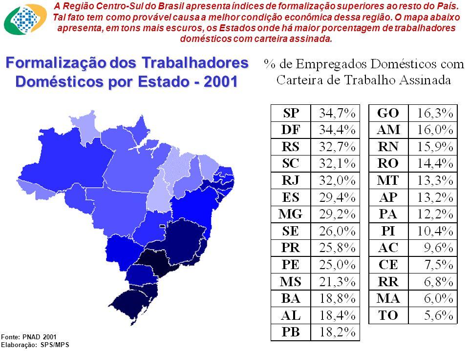 Formalização dos Trabalhadores Domésticos por Estado - 2001