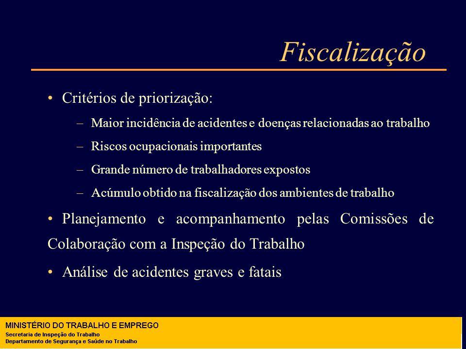 Fiscalização Critérios de priorização: