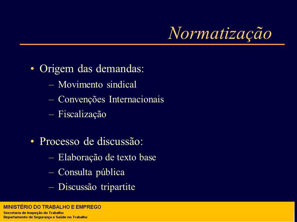 Normatização Origem das demandas: Processo de discussão: