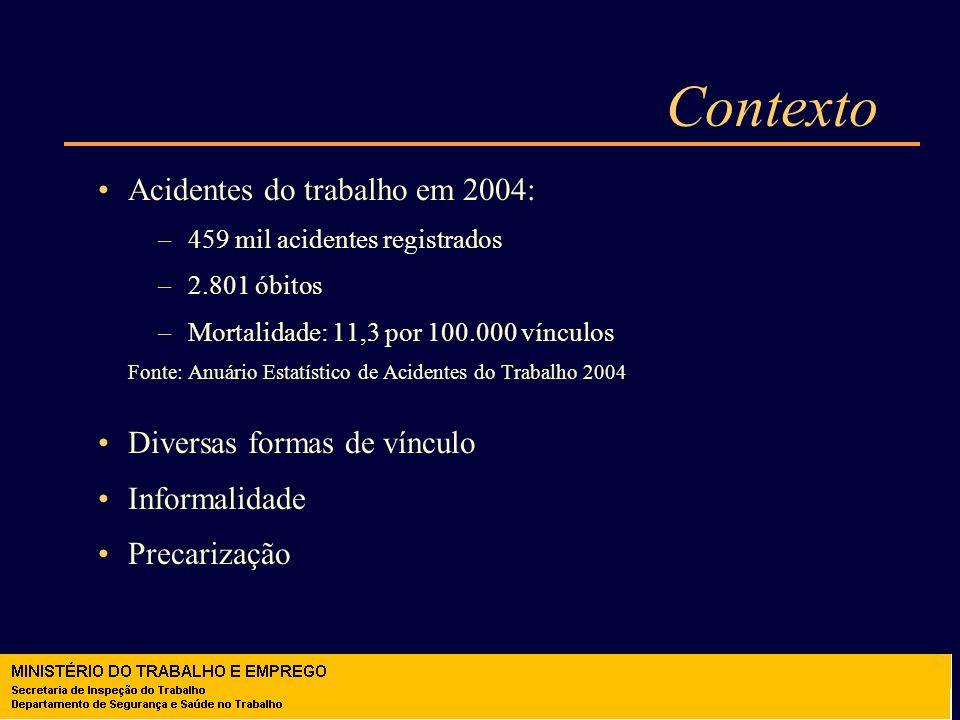 Contexto Acidentes do trabalho em 2004: Diversas formas de vínculo