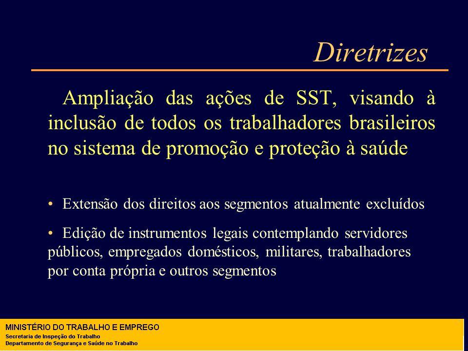 Diretrizes Ampliação das ações de SST, visando à inclusão de todos os trabalhadores brasileiros no sistema de promoção e proteção à saúde.