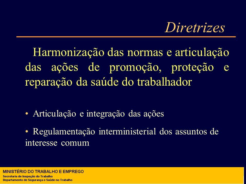 Diretrizes Harmonização das normas e articulação das ações de promoção, proteção e reparação da saúde do trabalhador.