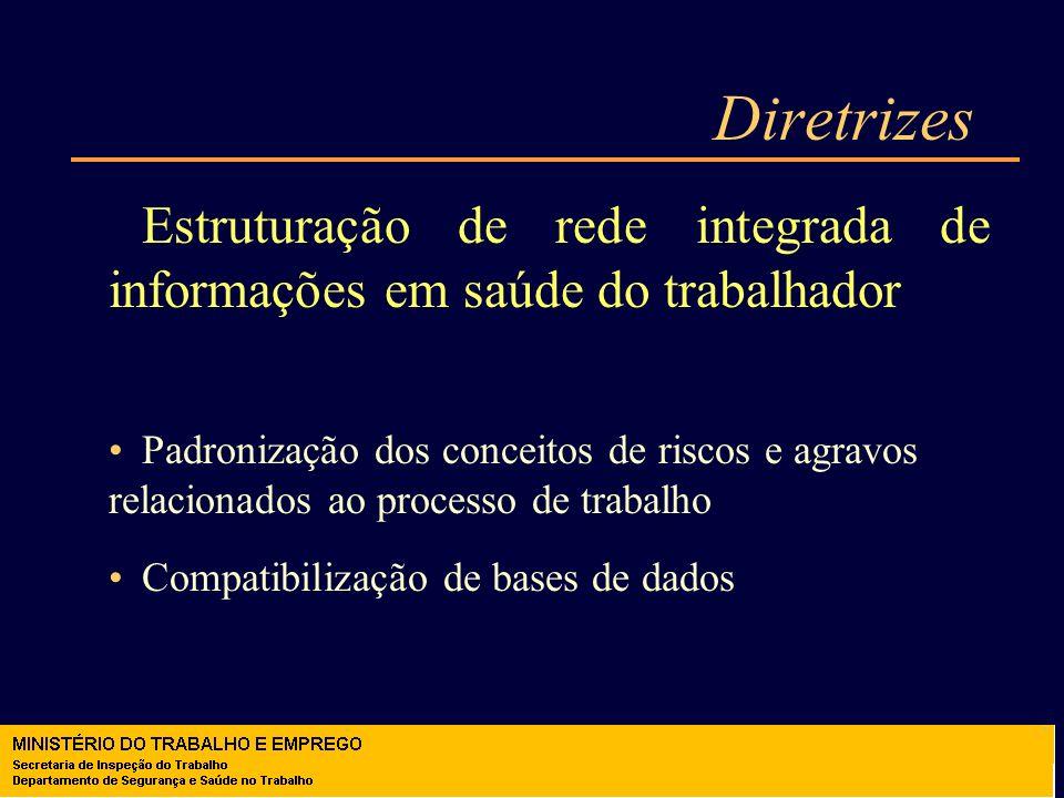 Diretrizes Estruturação de rede integrada de informações em saúde do trabalhador.